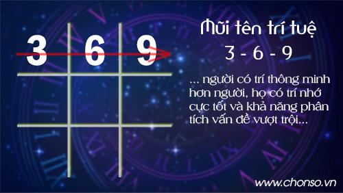 Mũi tên trí trí tuệ 3-6-9